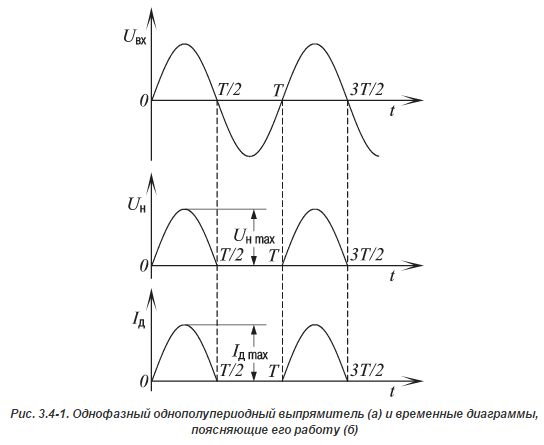 Half-wave rectifier circuit with capacitive filter  Full-wave